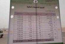 صورة موريتانيا : الشروع في المرحلة الثانية من توزيع الأموال النقدية  على الأسر الفقيرة